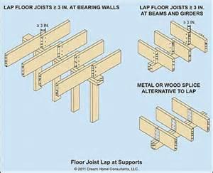 cantilevered floor joists home meze blog