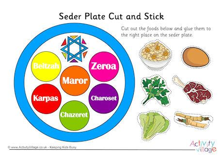 seder plate cut and stick worksheet