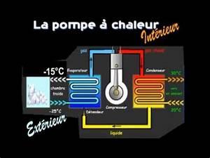 Pompe à Chaleur Aérothermique : pompe chaleur d monstration youtube ~ Premium-room.com Idées de Décoration