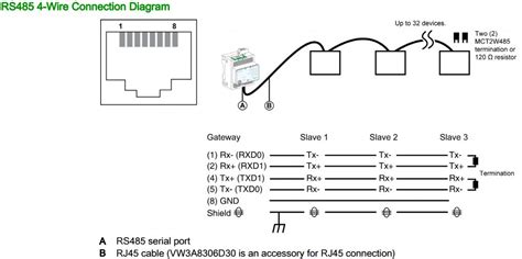 rs485 rj45 wiring diagram trusted wiring diagram