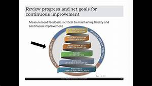 Risk Need Responsivity A Primer For Sca And Jmhcp Grant