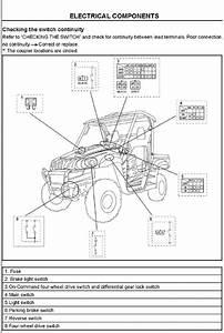 Hsun Hs500  600  700 Utv Rhino Clone Service Manual