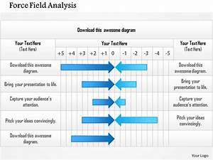 1114 Force Field Analysis Powerpoint Presentation