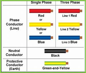Wiring Color Code Pdf Wiring Diagram Priv Wiring Color