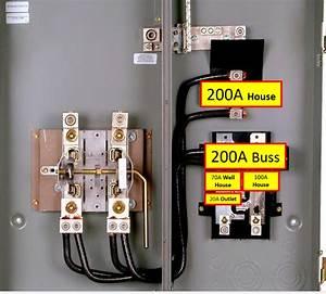 Electric Meter Base Wiring Diagram