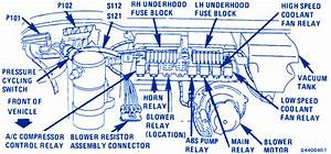 Oldsmobile 88 Regency 1993 Fuse Box  Block Circuit Breaker Diagram