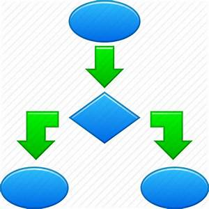 Analytics  Charts  Diagram  Flow Chart  Graph  Optimization  Process Icon