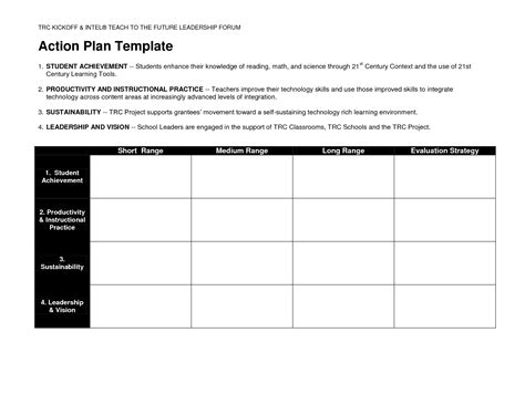 Idp Template by Individual Development Plan Template Doc Performance