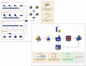 Office365uk  The New Visio Is Here U2014work Visually