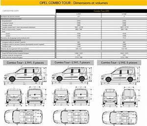Dimension Coffre Partner : opel opel combo 2 fiche technique dimensions ~ Medecine-chirurgie-esthetiques.com Avis de Voitures
