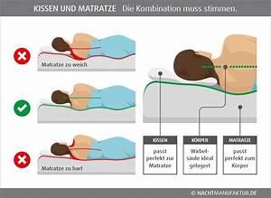 Matratze Zu Weich : welches kopfkissen gegen ihre nackenschmerzen nachtmanufaktur ~ Buech-reservation.com Haus und Dekorationen