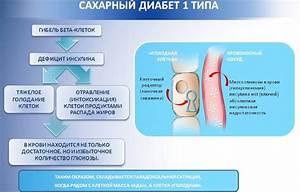 Асд 2 применение для человека от сахарного диабета