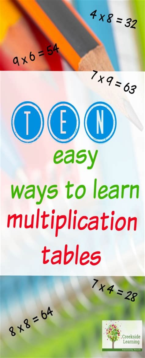 How To Learn Multiplication Tables Quickly  10 Ideas  Creekside Learning