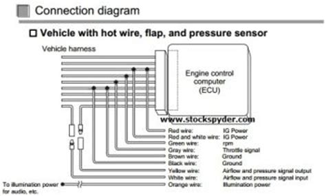 Safc 2 Wiring Diagram by How To A Install A Safc Neo In A 1jzgte My Pro