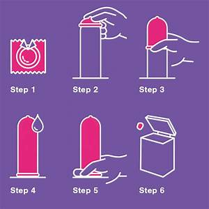 How to put on a condom | Howwiki.pro
