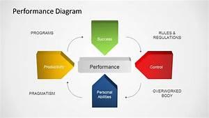 Performance Powerpoint Diagram