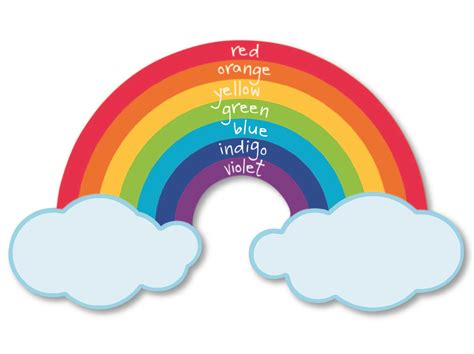 what are the rainbow colors rainbow colours