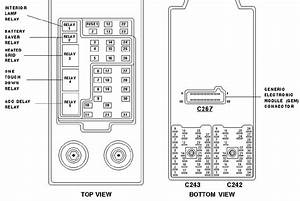 2000 Ford Excursion Fuse Panel Layout