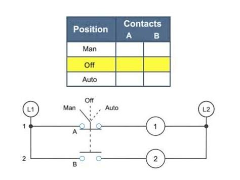 Three Way Switch Diagram Motor by Wiring Diagram For 3 Way Switch With Pilot Light Catalog 294