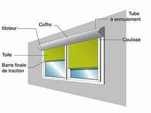 Store Pour Fenetre Coulissante : store la structure des stores armature toile accessoire ~ Edinachiropracticcenter.com Idées de Décoration