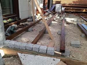 Dielenbretter Für Terrasse : holzterrasse bauen hausbau ein baublog ~ Michelbontemps.com Haus und Dekorationen