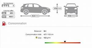 Ford Kuga Dimensions : ford kuga wagon autos post ~ Medecine-chirurgie-esthetiques.com Avis de Voitures
