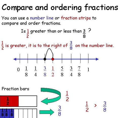 comparing and ordering fractions worksheets for all