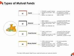 32 Stocks Vs Mutual Funds Venn Diagram