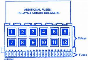 Volkswagen Passat 1998 Circuit Breaker Fuse Box  Block Circuit Breaker Diagram  U00bb Carfusebox