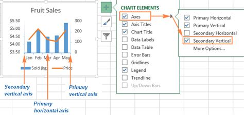 Add Title, Customize Chart Axis, Legend And
