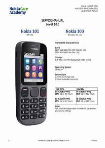 Nokia 100 101 Rm