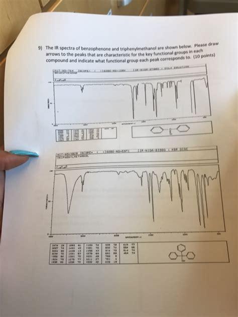 foto de Chemistry Archive June 27 2017 Chegg com