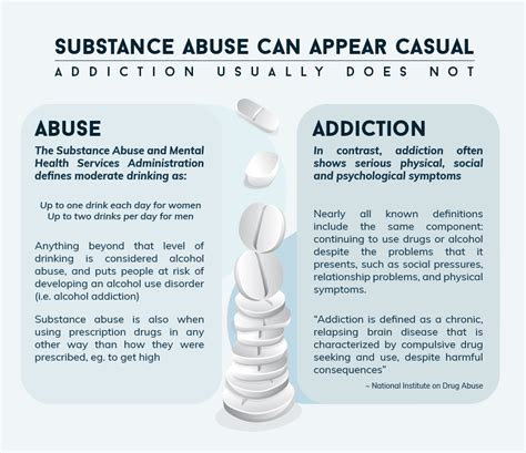 Four Differences Substance Abuse Vs Addiction. Backup Entire Hard Drive La Jolla Chiropractic. Contemporary Newsletter Design. Tibetan Mastiff For Adoption. Flowers Jupiter Florida Tech Schools In Oregon. Foreclosure Cleaning Companies. Subscription Management Tool. Upside Down Mortgage Help Honda City Zx Vtec. American Viatical Services Hot Tub Movers Nj