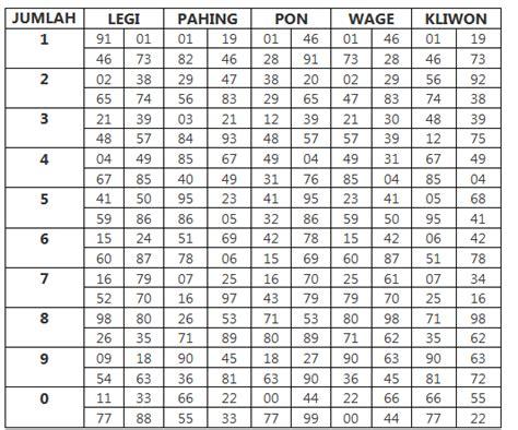 daftar pengeluaran togel hk