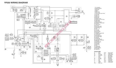 Suzuki Rv 125 Wiring Diagram by Diagrama Yamaha Yp250