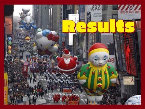 thanksgiving parade macys parade memes results