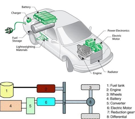 Schematic Diagram Hybrid Electric Car