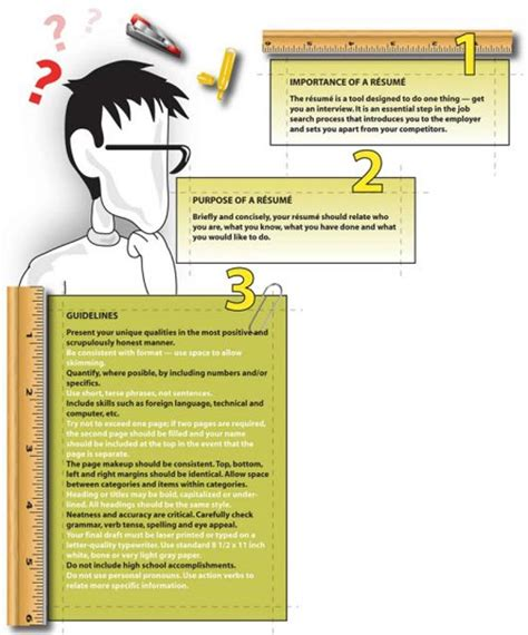 Resume Advice by Resume Writing Tips Creative Fit To Be Seen Resume Designs