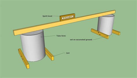 how to build a deck on the ground howtospecialist how