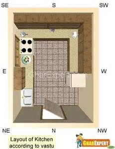 kitchen vastu vastu tips for kitchen vastu for kitchen vastu vastu shastra vastu tips