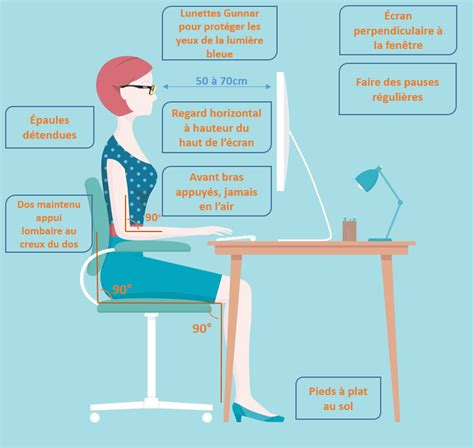 posture bureau ergonomie du poste de travail les conseils de gunnar