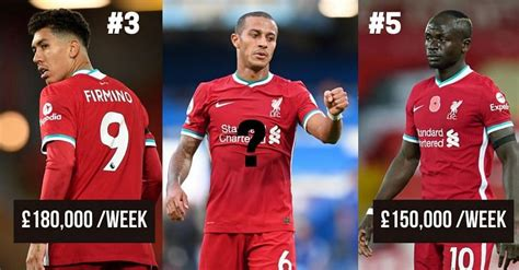 Liverpool: Weekly wages of first-team stars revealed ...