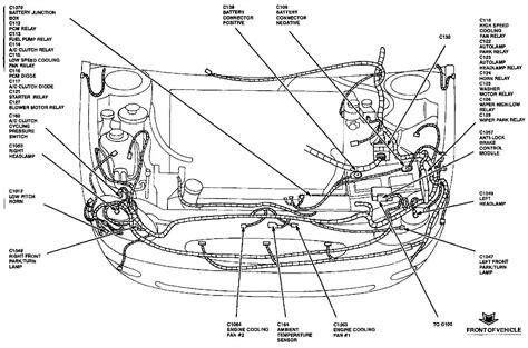 1999 Tauru Wiper Wiring Diagram by 1999 Taurus Wipers Quit Working Motor Is Ok Fuse Ok