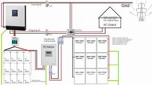 Third Party Program  Mppsolar Patrol  For Watchpower  U0026 Wiring Diagram Pcm60x Pip2424hs