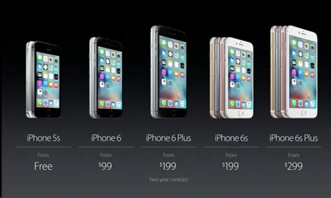 iphone 6 price apple drops iphone 6 price to 99 and iphone 6 plus to