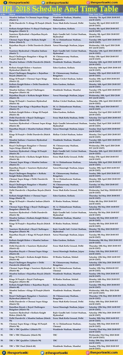 pin by abhijeet kumar on ipl 2018 cricket fixtures
