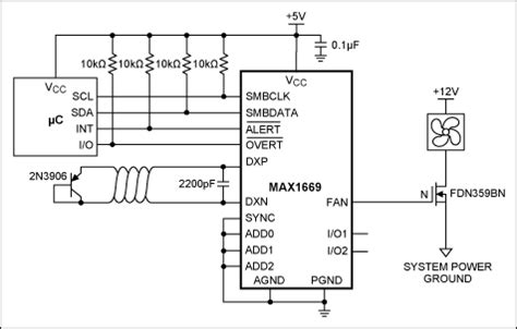 Control Motor Using Pwm Timer