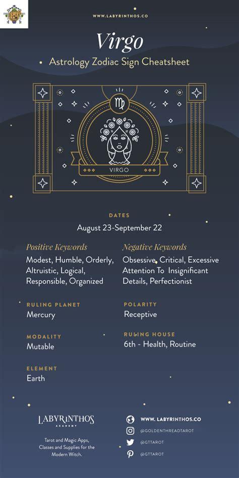Sternzeichen Krebs Jungfrau by The Zodiac Sign Virgo Symbol Personality Strengths