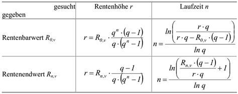 finanzierung berechnen formel hochschulwiki betriebswirtschaftslehre 2 investitionsrechnung und finanzierung kapitel 2