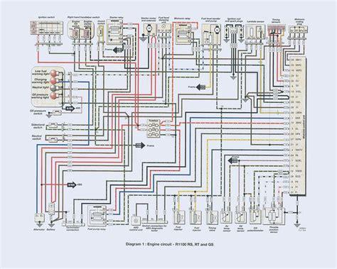 bmw motorrad wiring diagrams car wiring schematics